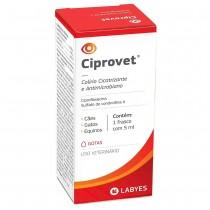 CIPROVET